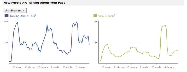 https://wiki.ubuntu.com/ColombianTeam/reportefinal2011?action=AttachFile&do=get&target=Talk.png