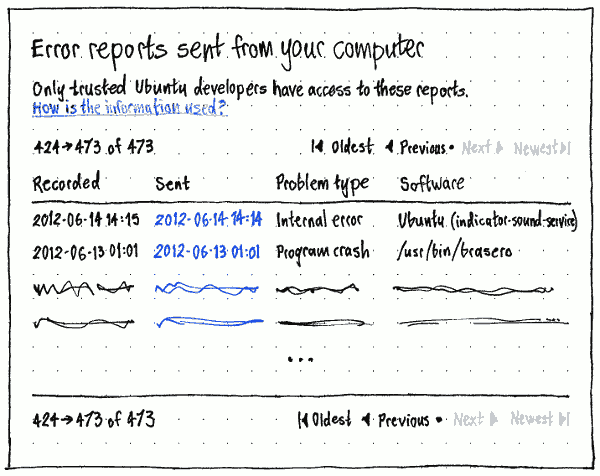 previous-reports.png