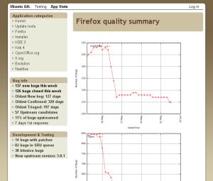 https://wiki.ubuntu.com/QATeam/Specs/PackageStatusPages?action=AttachFile&do=get&target=ubuntu-site-theme.png