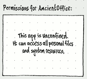 app-permissions-by-app-unconfined.png