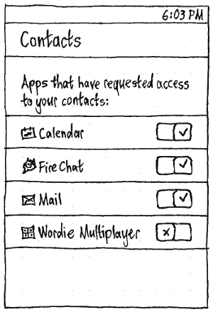 phone-access-contacts.png