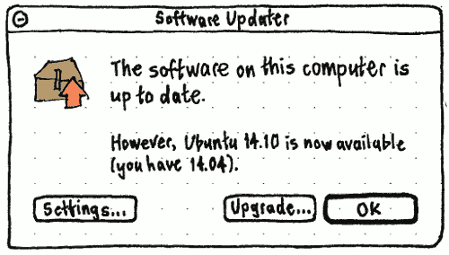 https://wiki.ubuntu.com/SoftwareUpdates?action=AttachFile&do=get&target=upgrade-available.png